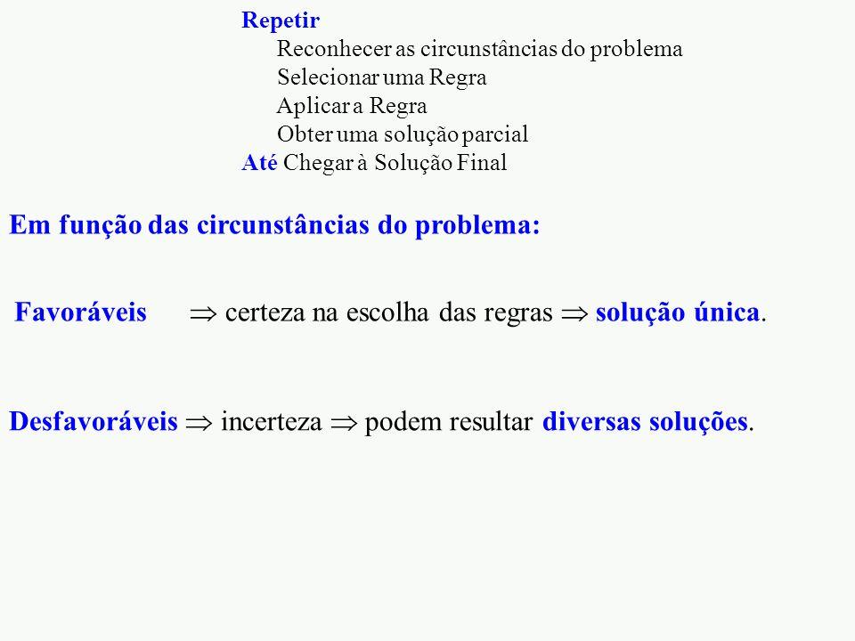 Em função das circunstâncias do problema: