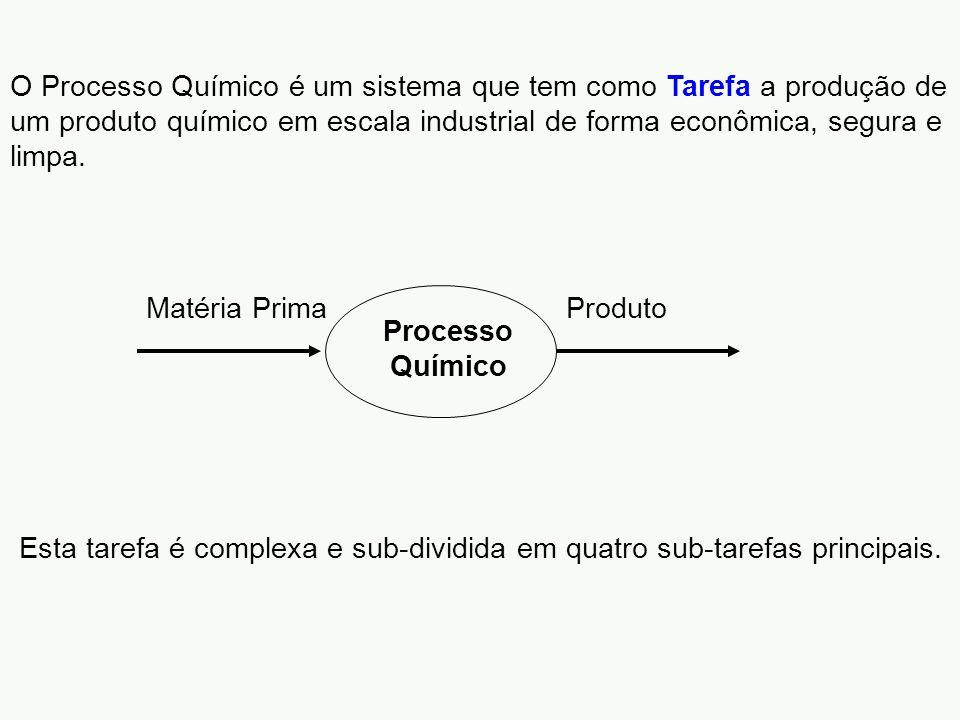 O Processo Químico é um sistema que tem como Tarefa a produção de um produto químico em escala industrial de forma econômica, segura e limpa.