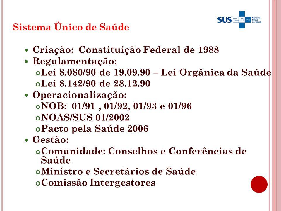 Sistema Único de Saúde Criação: Constituição Federal de 1988. Regulamentação: Lei 8.080/90 de 19.09.90 – Lei Orgânica da Saúde.