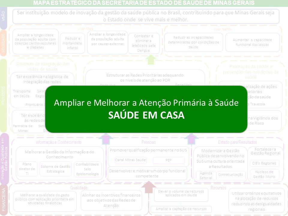 MAPA ESTRATÉGICO DA SECRETARIA DE ESTADO DE SAÚDE DE MINAS GERAIS