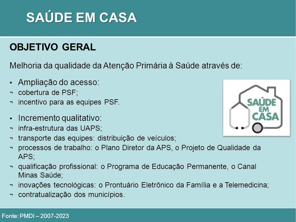 SAÚDE EM CASA OBJETIVO GERAL