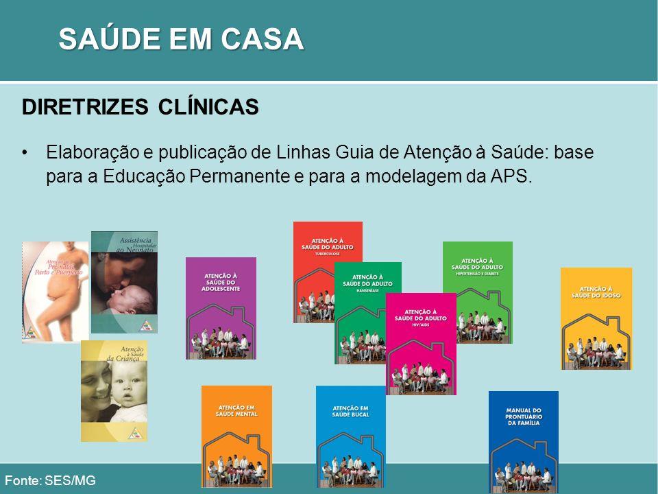 SAÚDE EM CASA DIRETRIZES CLÍNICAS