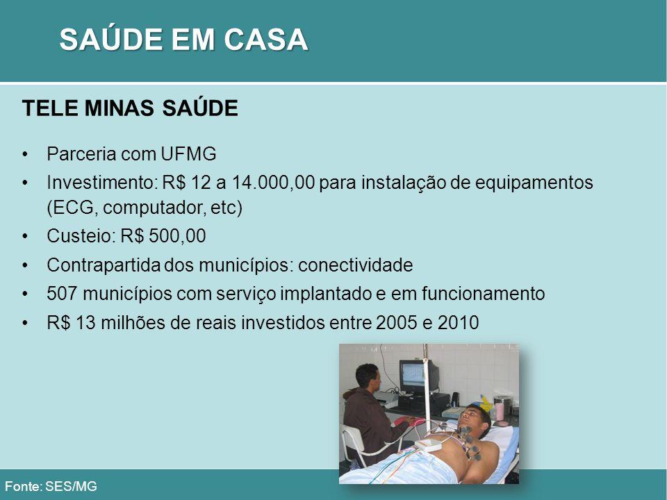 SAÚDE EM CASA TELE MINAS SAÚDE Parceria com UFMG