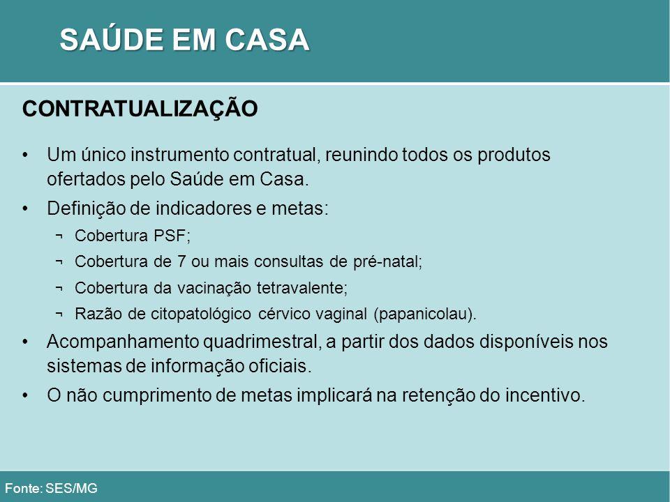 SAÚDE EM CASA CONTRATUALIZAÇÃO