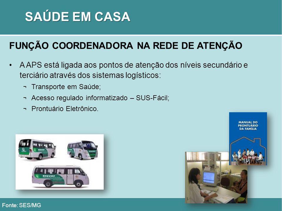 SAÚDE EM CASA FUNÇÃO COORDENADORA NA REDE DE ATENÇÃO