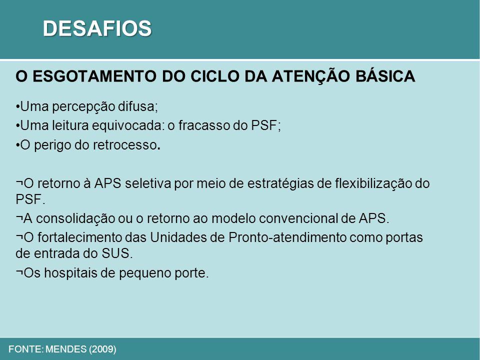 DESAFIOS O ESGOTAMENTO DO CICLO DA ATENÇÃO BÁSICA