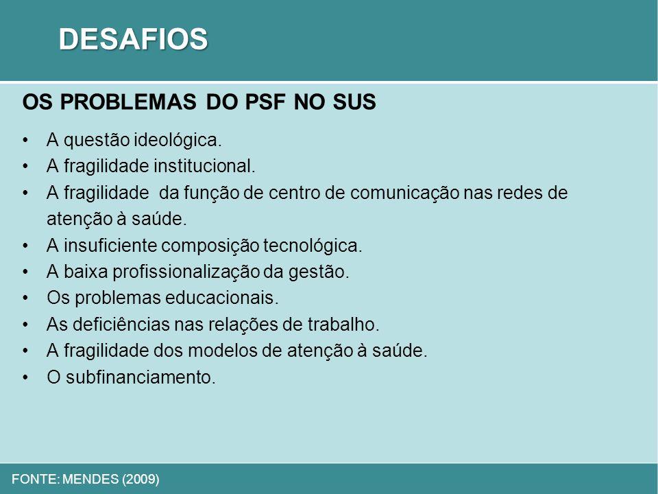 DESAFIOS OS PROBLEMAS DO PSF NO SUS A questão ideológica.