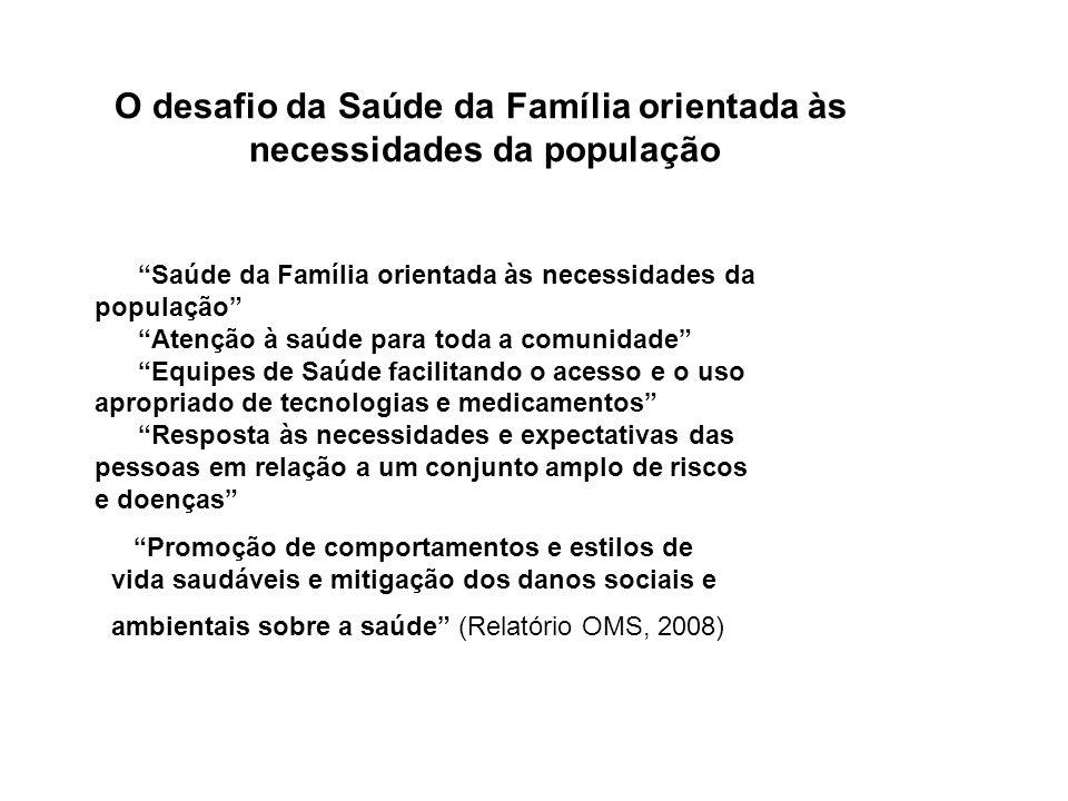 O desafio da Saúde da Família orientada às necessidades da população