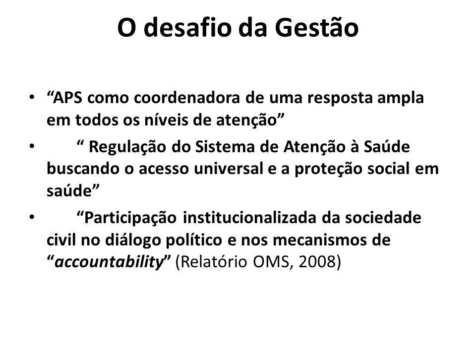O desafio da Gestão APS como coordenadora de uma resposta ampla em todos os níveis de atenção