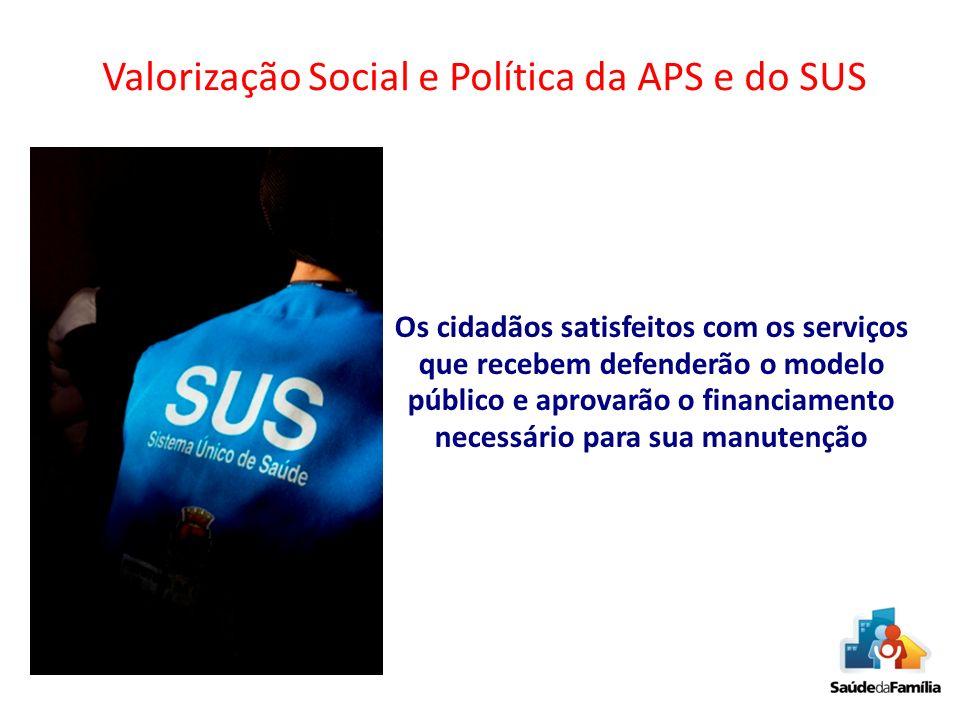 Valorização Social e Política da APS e do SUS