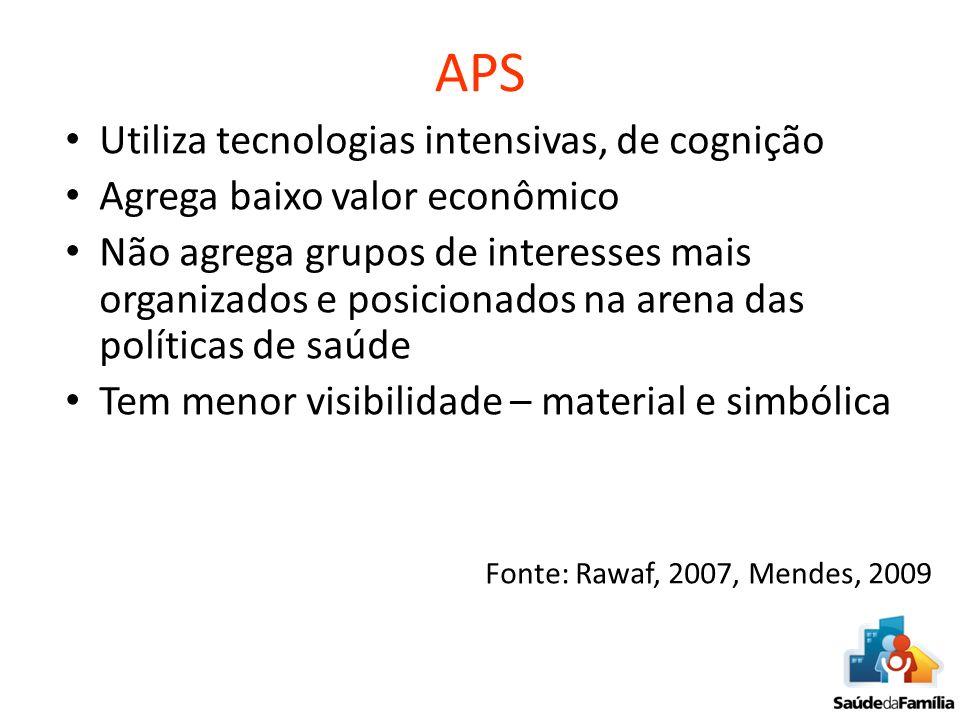 APS Utiliza tecnologias intensivas, de cognição