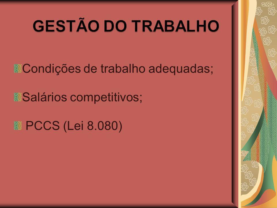 GESTÃO DO TRABALHO Condições de trabalho adequadas;