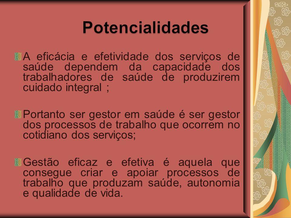 Potencialidades A eficácia e efetividade dos serviços de saúde dependem da capacidade dos trabalhadores de saúde de produzirem cuidado integral ;