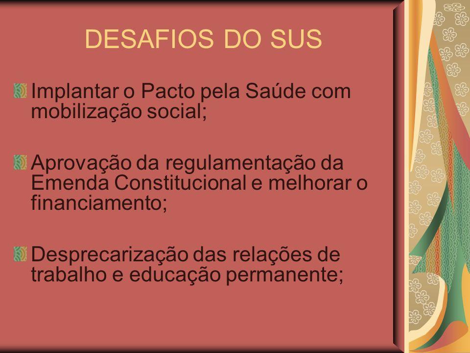 DESAFIOS DO SUS Implantar o Pacto pela Saúde com mobilização social;