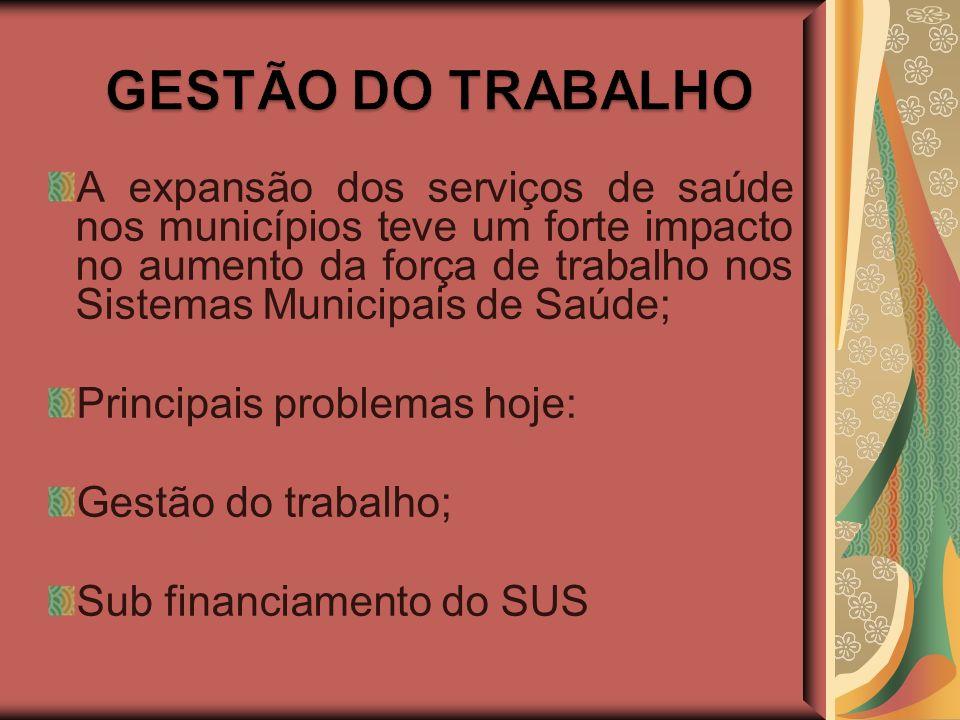 GESTÃO DO TRABALHO