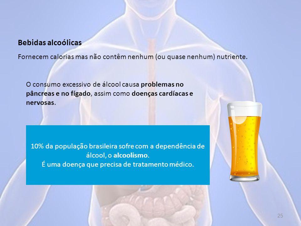 Bebidas alcoólicas Fornecem calorias mas não contêm nenhum (ou quase nenhum) nutriente.