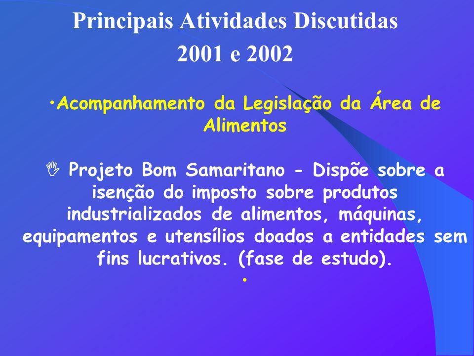 Principais Atividades Discutidas 2001 e 2002