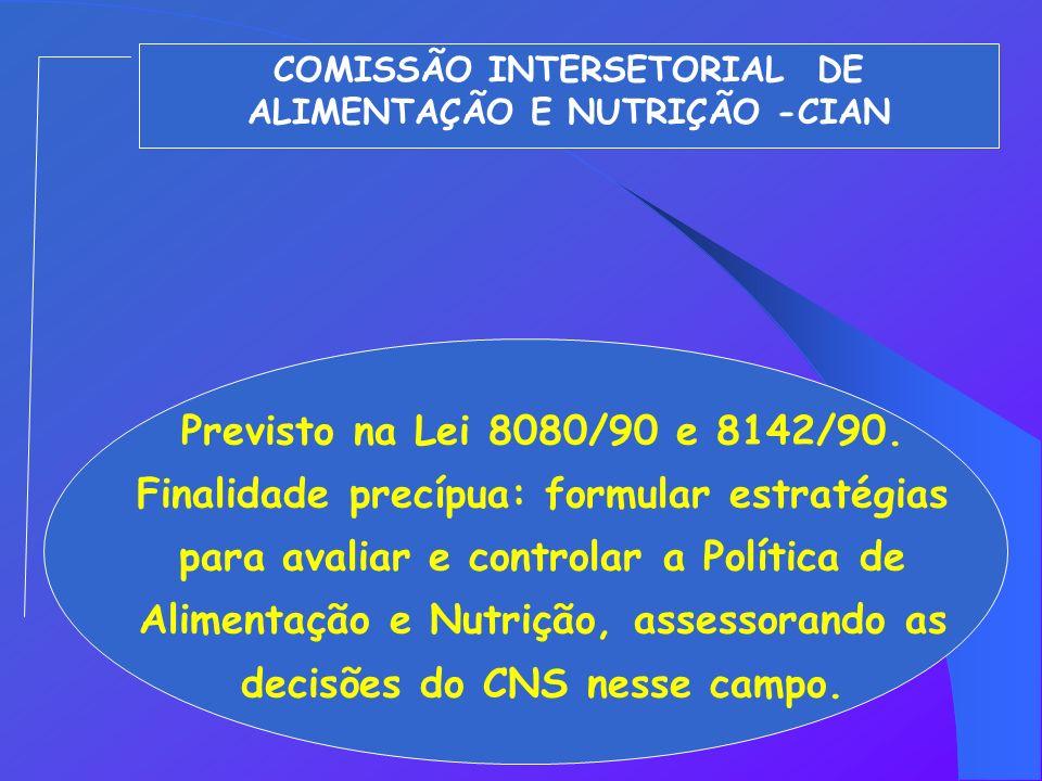 COMISSÃO INTERSETORIAL DE ALIMENTAÇÃO E NUTRIÇÃO -CIAN