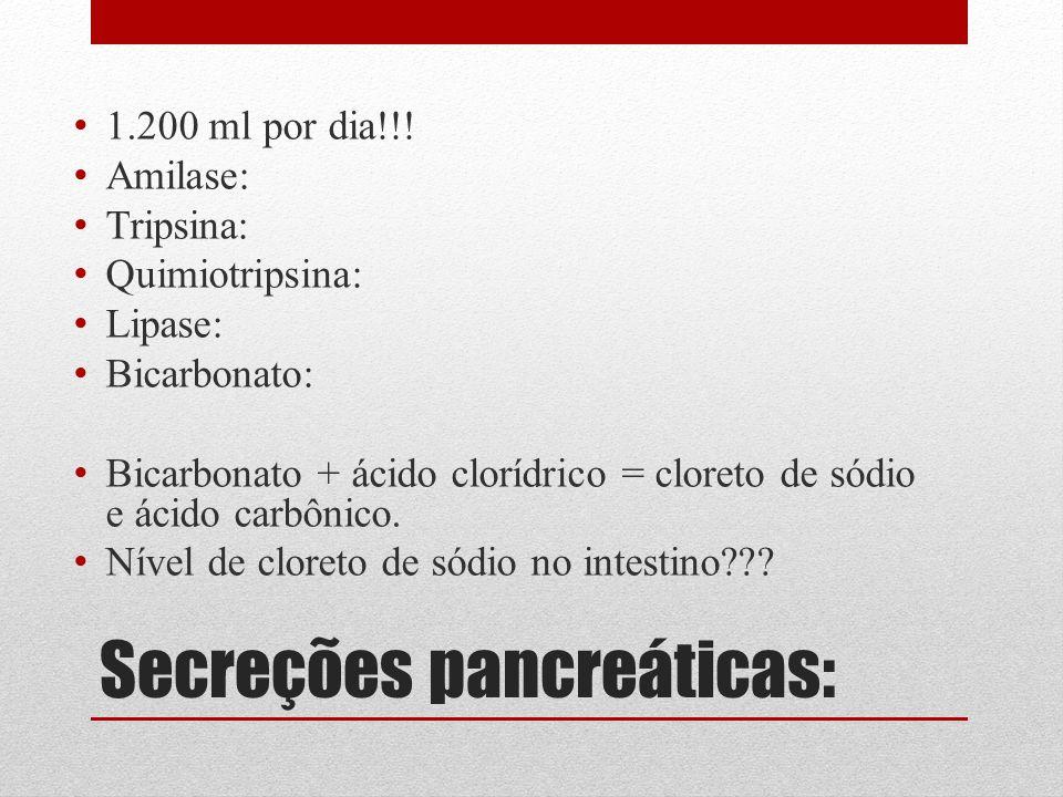 Secreções pancreáticas: