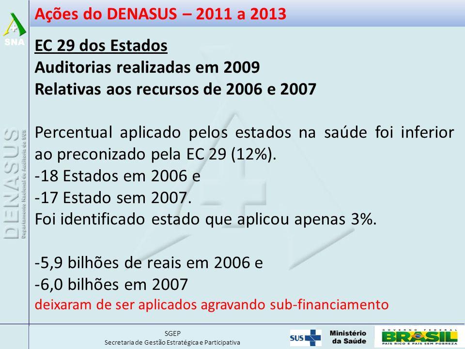 Auditorias realizadas em 2009 Relativas aos recursos de 2006 e 2007