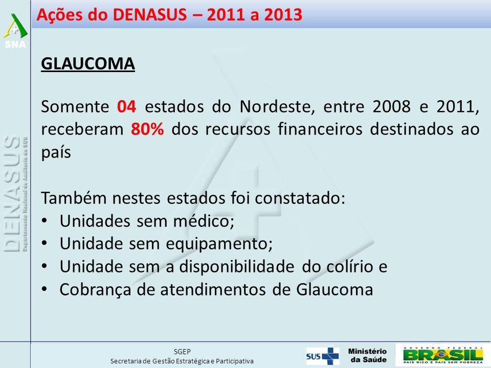 Ações do DENASUS – 2011 a 2013 GLAUCOMA.