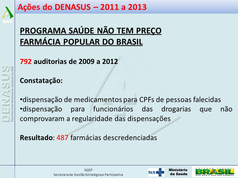 PROGRAMA SAÚDE NÃO TEM PREÇO FARMÁCIA POPULAR DO BRASIL
