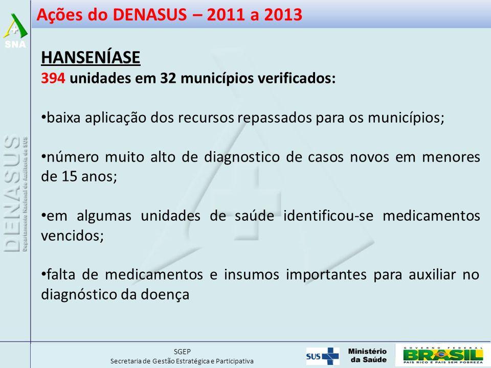 Ações do DENASUS – 2011 a 2013 HANSENÍASE