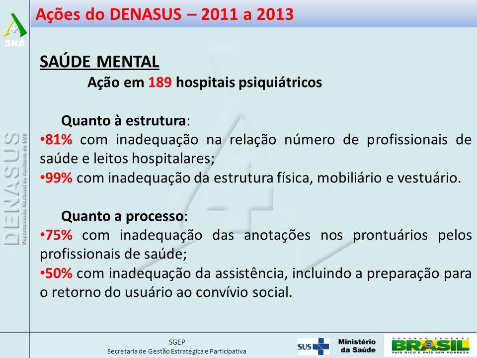 Ações do DENASUS – 2011 a 2013 SAÚDE MENTAL