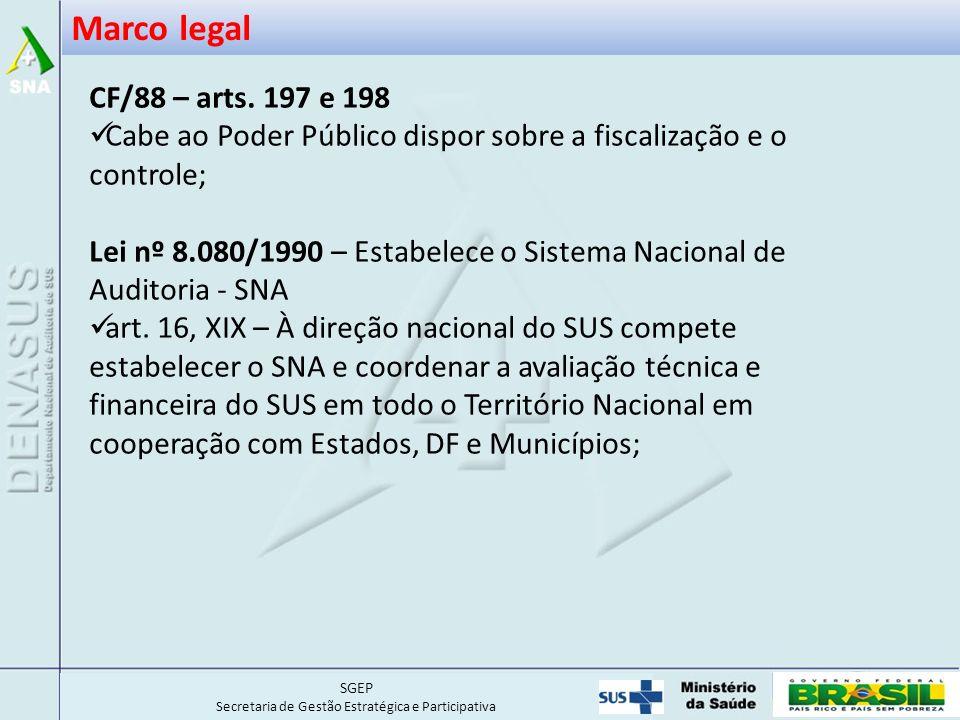 Marco legal CF/88 – arts. 197 e 198. Cabe ao Poder Público dispor sobre a fiscalização e o controle;