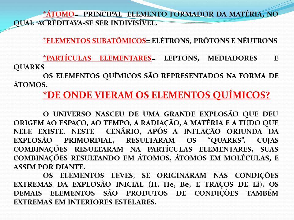 *ÁTOMO= PRINCIPAL ELEMENTO FORMADOR DA MATÉRIA, NO QUAL ACREDITAVA-SE SER INDIVISÍVEL. *ELEMENTOS SUBATÔMICOS= ELÉTRONS, PRÓTONS E NÊUTRONS *PARTÍCULAS ELEMENTARES= LEPTONS, MEDIADORES E QUARKS OS ELEMENTOS QUÍMICOS SÃO REPRESENTADOS NA FORMA DE ÁTOMOS. *DE ONDE VIERAM OS ELEMENTOS QUÍMICOS O UNIVERSO NASCEU DE UMA GRANDE EXPLOSÃO QUE DEU ORIGEM AO ESPAÇO, AO TEMPO, A RADIAÇÃO, A MATÉRIA E A TUDO QUE NELE EXISTE.