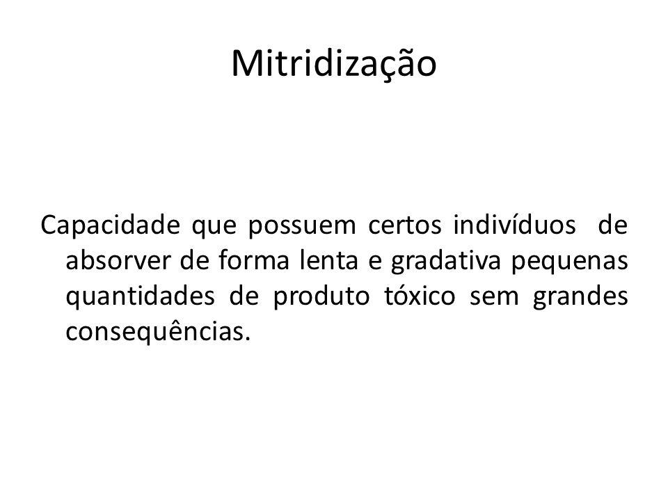 Mitridização