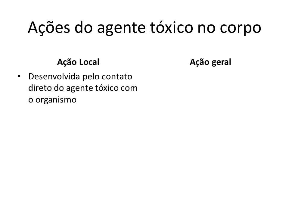 Ações do agente tóxico no corpo