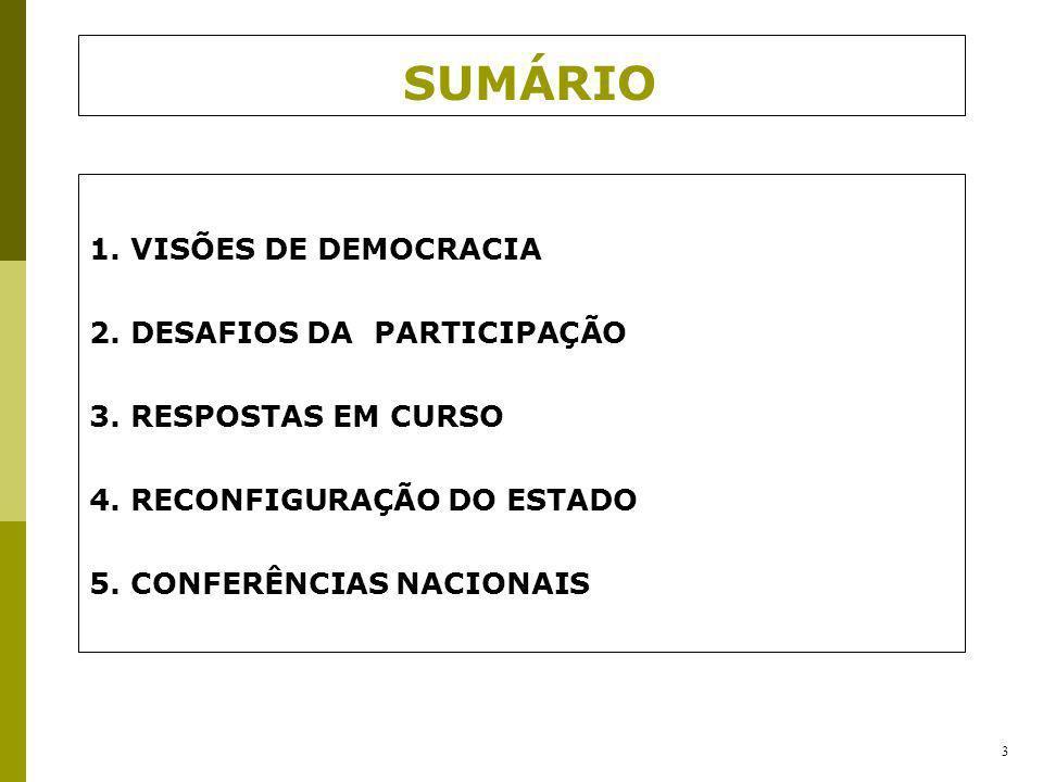 SUMÁRIO 1. VISÕES DE DEMOCRACIA 2. DESAFIOS DA PARTICIPAÇÃO