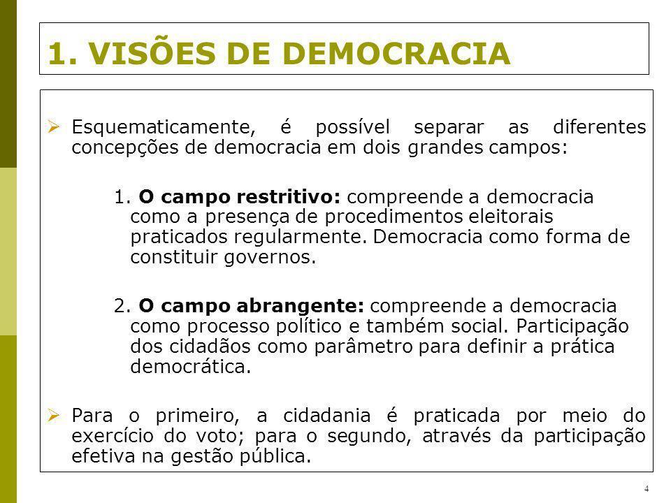 1. VISÕES DE DEMOCRACIA Esquematicamente, é possível separar as diferentes concepções de democracia em dois grandes campos: