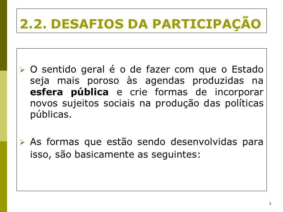 2.2. DESAFIOS DA PARTICIPAÇÃO