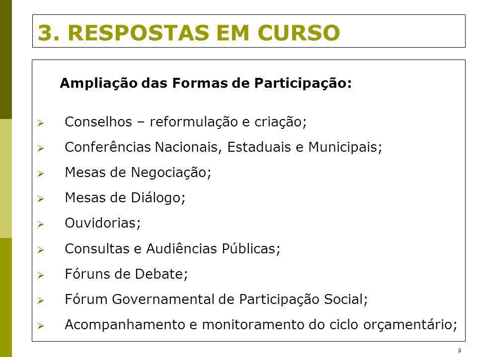 3. RESPOSTAS EM CURSO Ampliação das Formas de Participação: