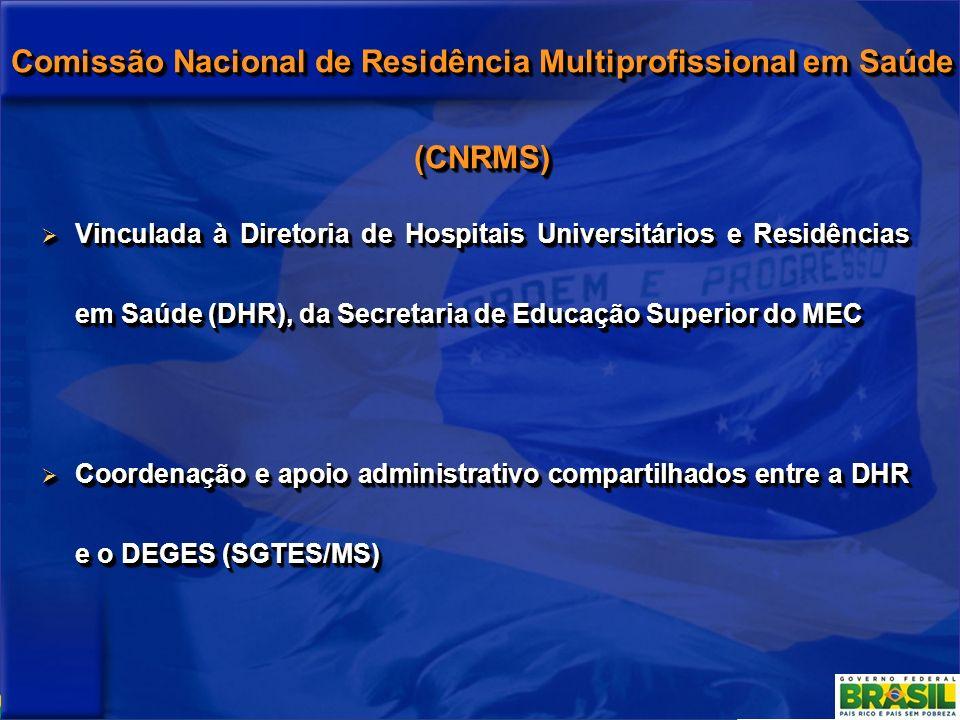 Comissão Nacional de Residência Multiprofissional em Saúde (CNRMS)