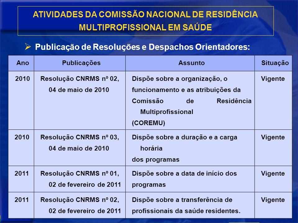 Publicação de Resoluções e Despachos Orientadores: