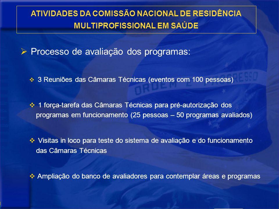 Processo de avaliação dos programas: