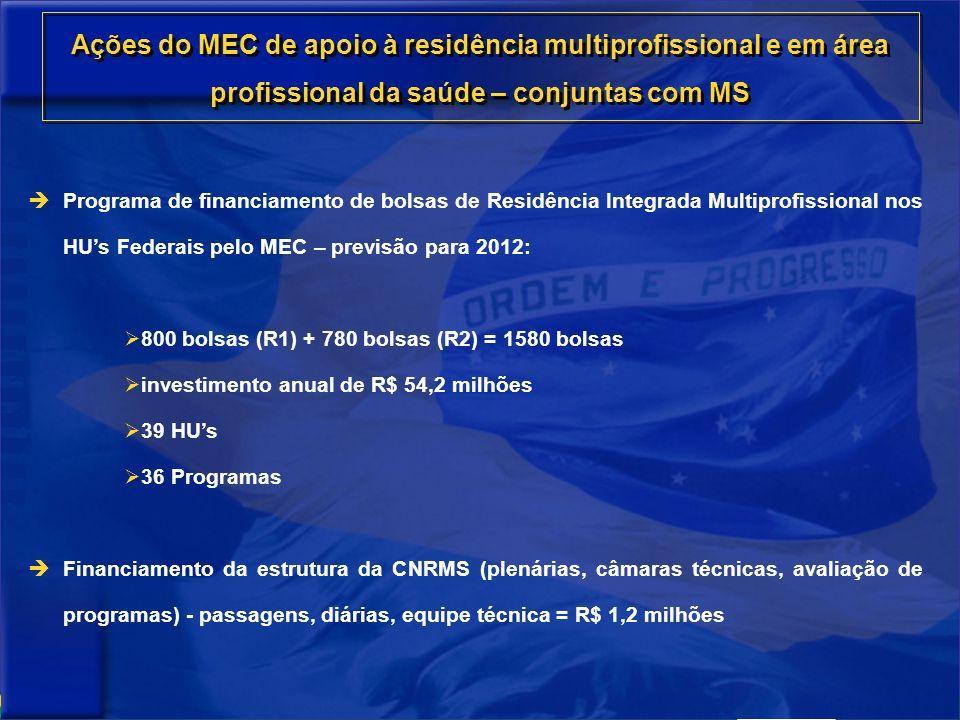 Ações do MEC de apoio à residência multiprofissional e em área profissional da saúde – conjuntas com MS