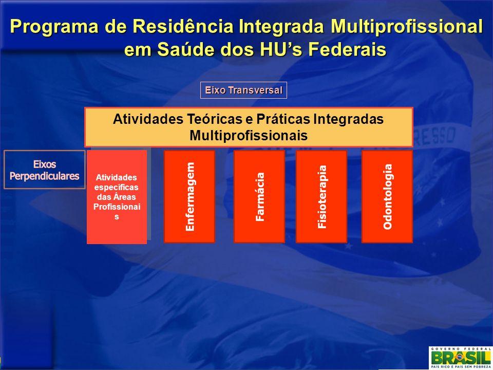 Programa de Residência Integrada Multiprofissional em Saúde dos HU's Federais