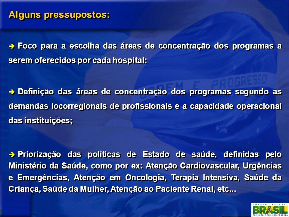 Alguns pressupostos:Foco para a escolha das áreas de concentração dos programas a serem oferecidos por cada hospital: