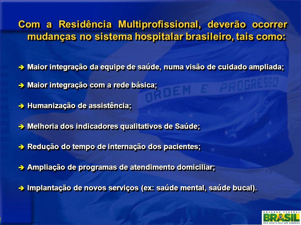 Com a Residência Multiprofissional, deverão ocorrer mudanças no sistema hospitalar brasileiro, tais como: