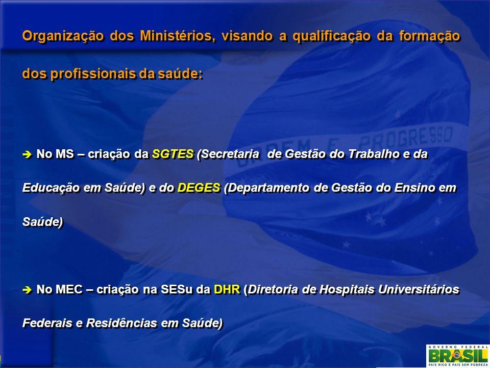 Organização dos Ministérios, visando a qualificação da formação dos profissionais da saúde: