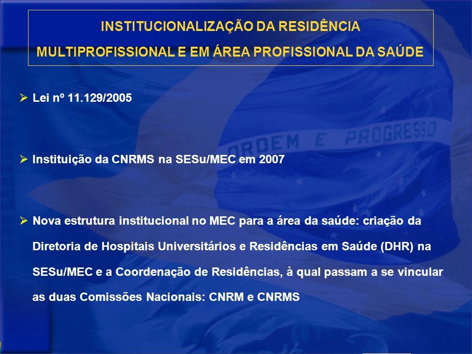 INSTITUCIONALIZAÇÃO DA RESIDÊNCIA MULTIPROFISSIONAL E EM ÁREA PROFISSIONAL DA SAÚDE