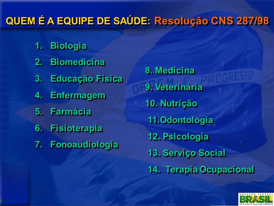 QUEM É A EQUIPE DE SAÚDE: Resolução CNS 287/98