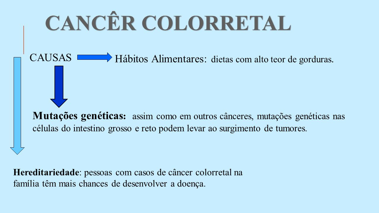 CANCÊR COLORRETAL CAUSAS