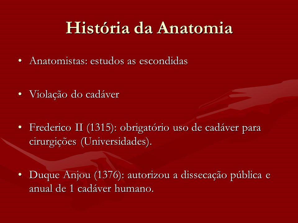 História da Anatomia Anatomistas: estudos as escondidas