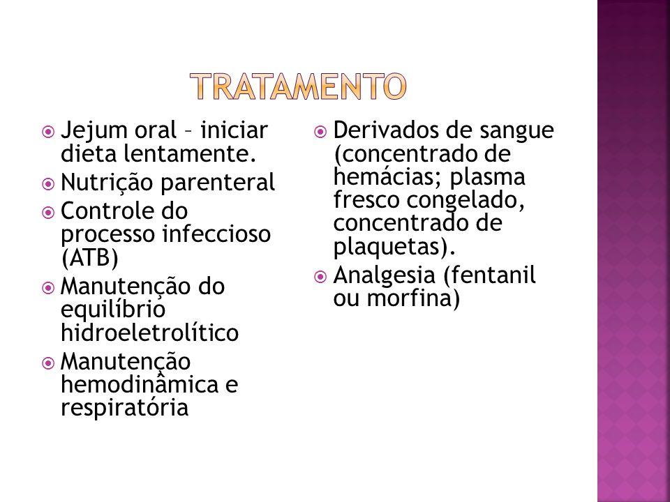 tratamento Jejum oral – iniciar dieta lentamente. Nutrição parenteral
