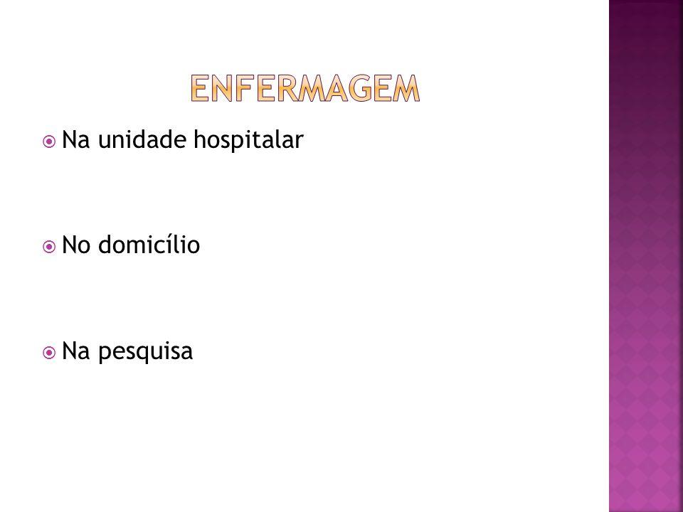 enfermagem Na unidade hospitalar No domicílio Na pesquisa